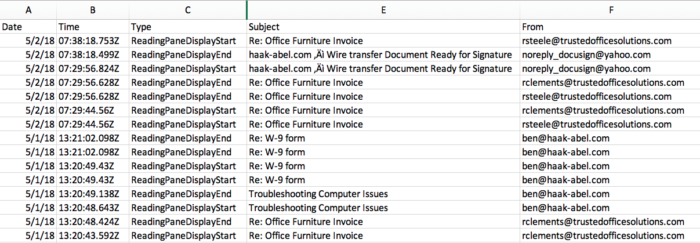 Exposing the Secret Office 365 Forensics Tool - LMG Security
